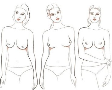 Seven Types Of Boobs In The World